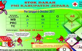 Stok Darah PMI Kabupaten Jepara per 6 oktober 2017